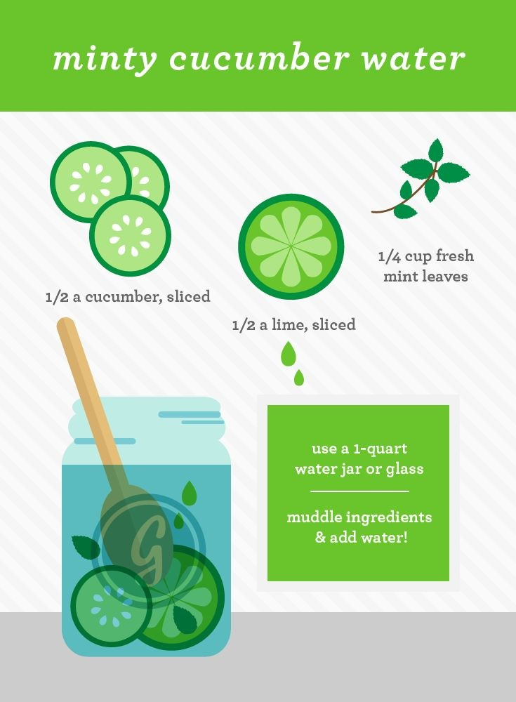 infused water cucumber lime