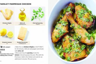 Parsley Parmesan Chicken recipe by Simplissime